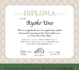 ディプロマ(卒業証明書)